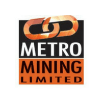 METRO Mining | Silver Sponsor & Exhibitor of Energy Mines and Money Australia